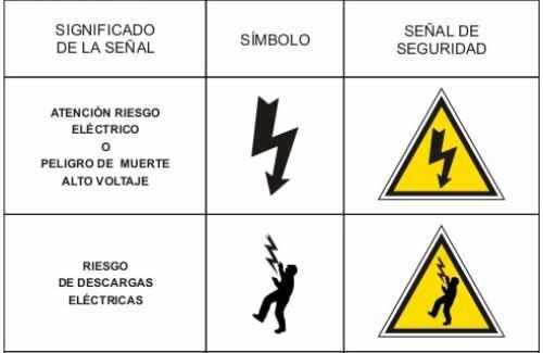 señalización riesgo eléctrico